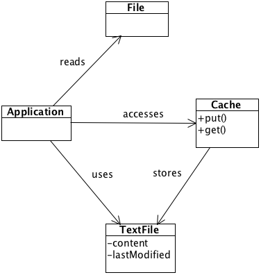How To Cache A File In Java